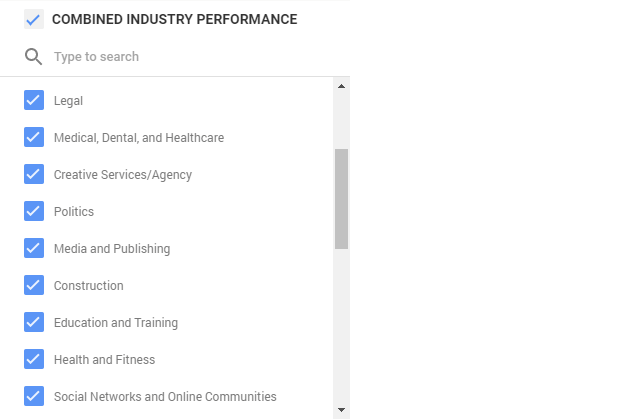 Combined industry performance